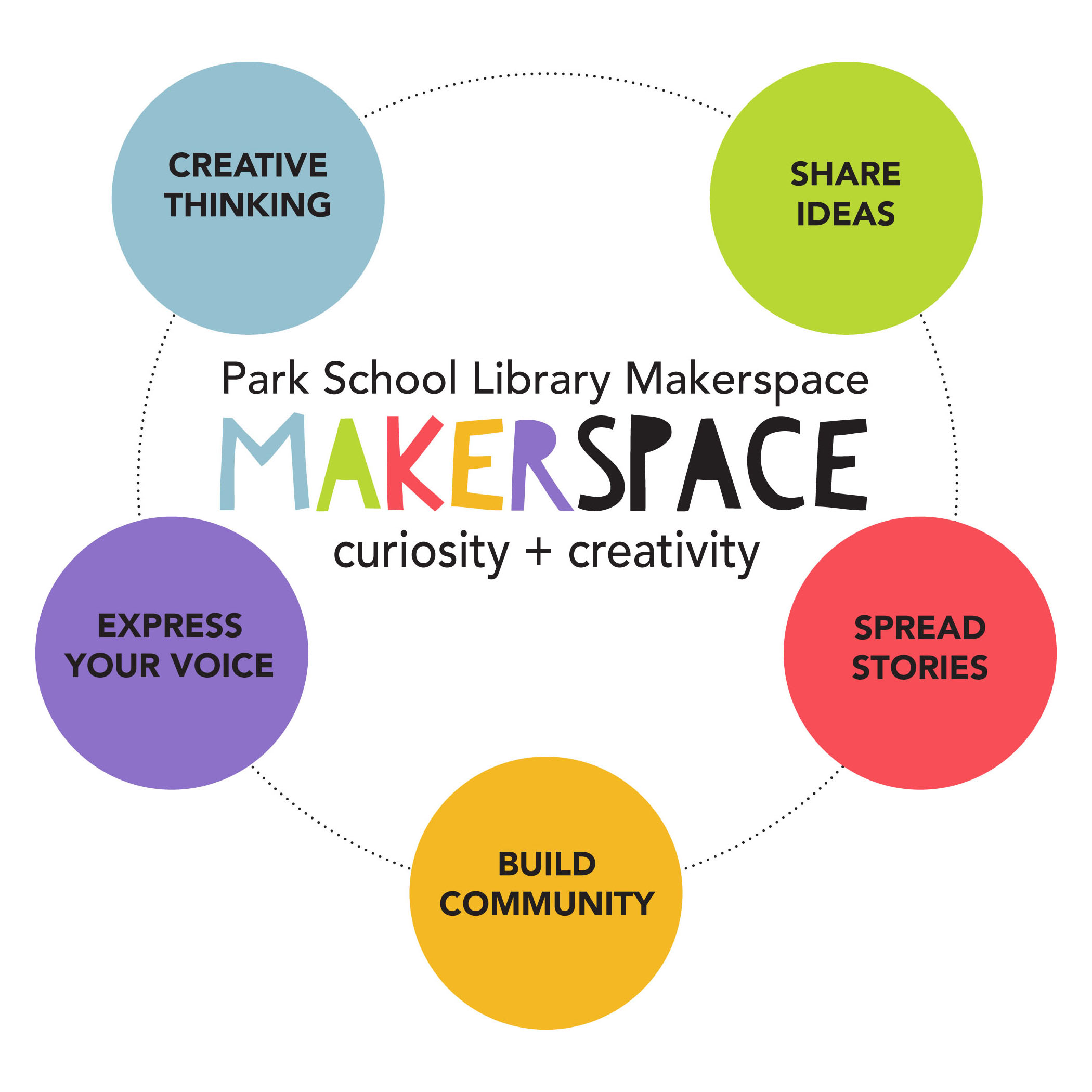 Makerspace-Article-GRAPHIC-1.jpg